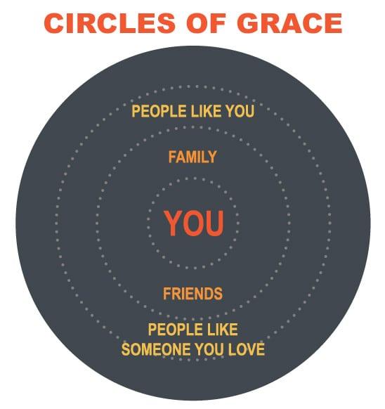Circles of Grace