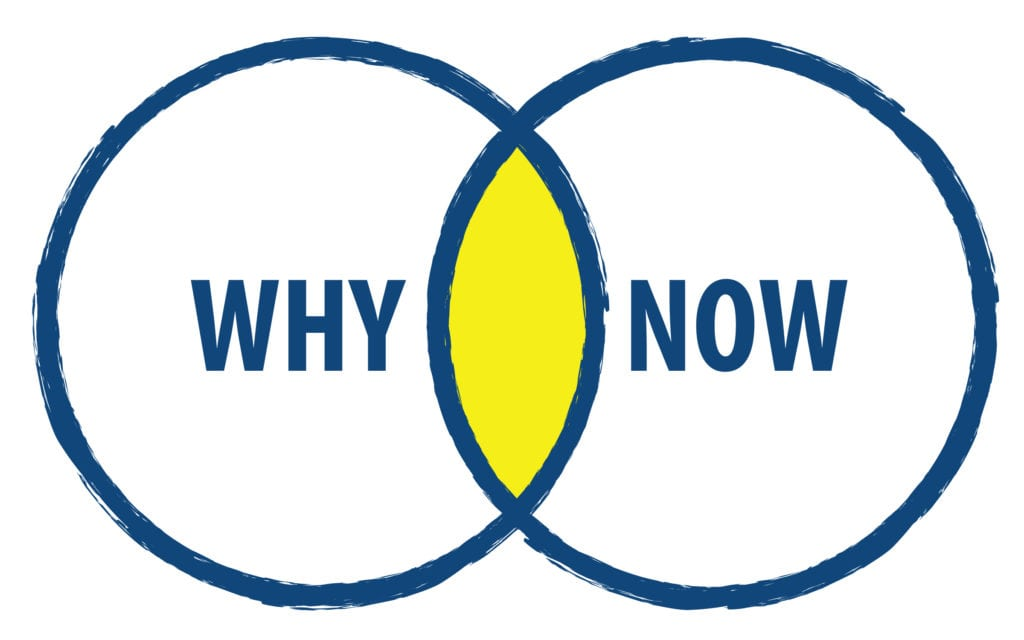WHY and NOW